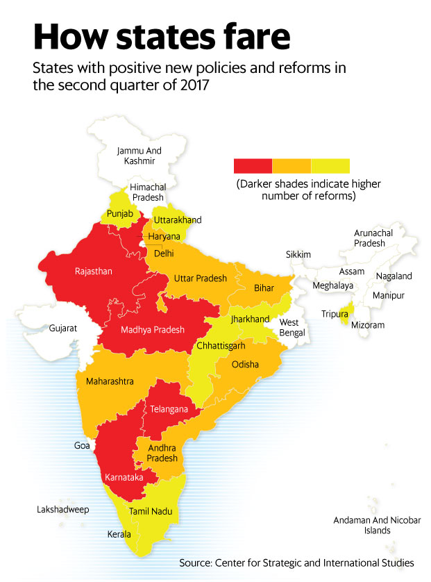 States with positive new policies and reforms in the 2nd quarter of 2017